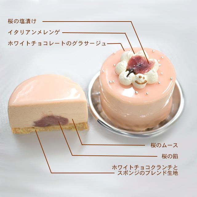 さくらのケーキの断面など