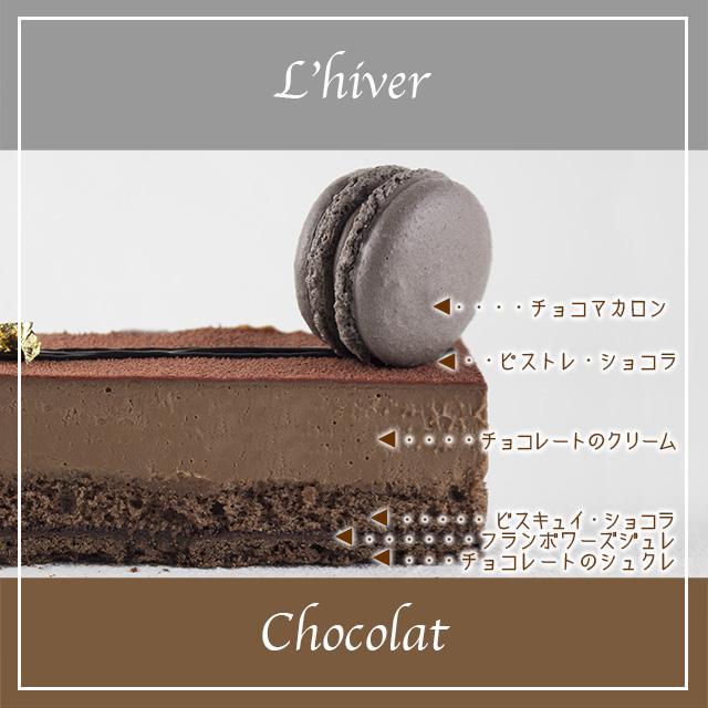 冬チョコチョコの断面